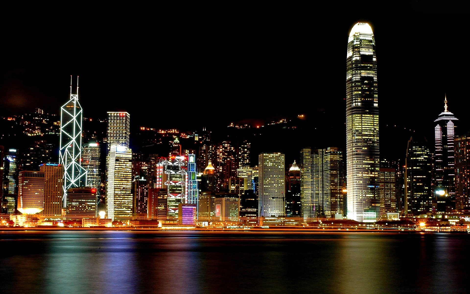 human capital hong kong Risk   reinsurance   human resources careers payroll: time and attendance  about aon hong kong careers.